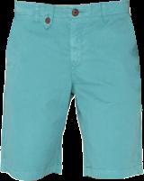 Aqua Green Shorts - StyleCracker
